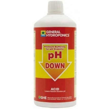 GHE pH Down